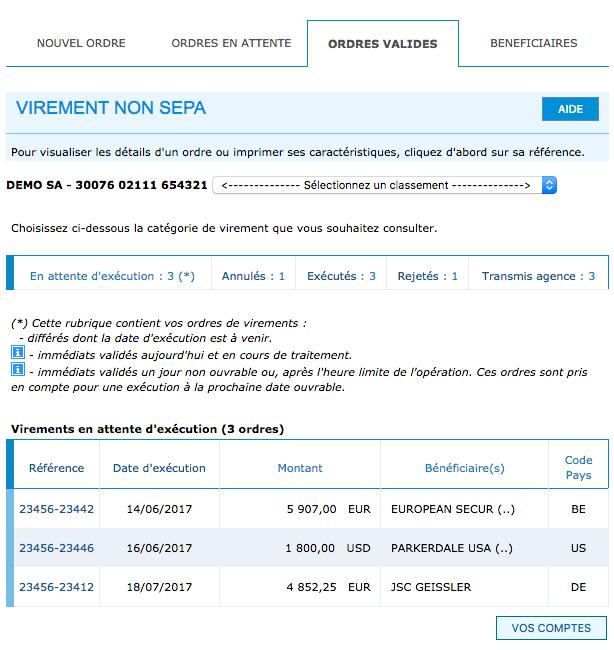 Decouverte Du Service Internet Entreprises